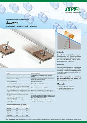Silicone Download